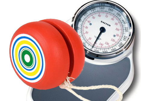 How Do I Stop Being A Yo-Yo Dieter?
